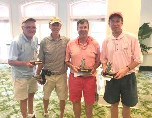 GMDM Charity Classic Winning Team
